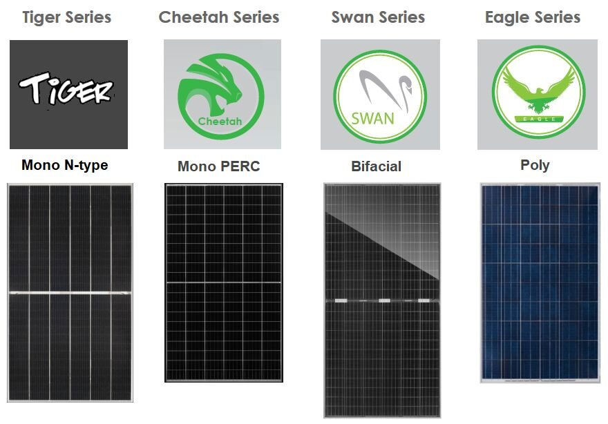 Jinko Solar Panels different types